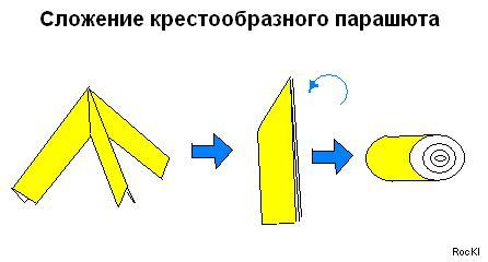 CrossPack